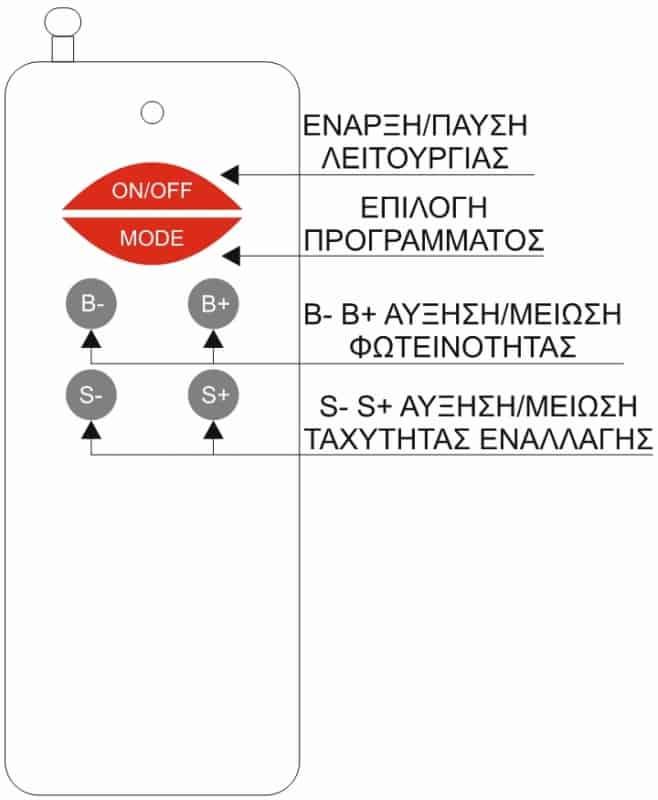 13-0268 remote