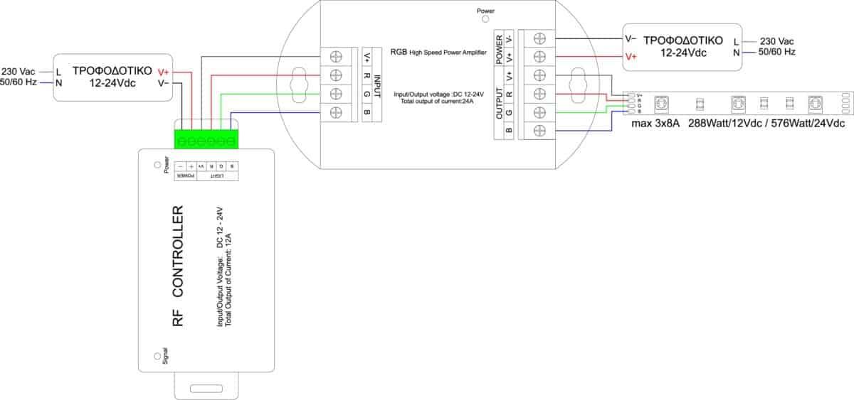 Ενισχυτής σήματος 3x6A για RGB ταινίες led 13-0361 CUBALUX