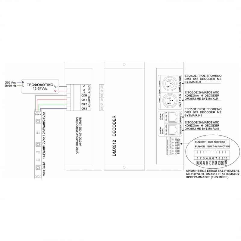 DMX 512 decoder 3x4A 13-0368 CUBALUX